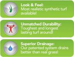 EASYTURF artificial grass is the most realistic, toughest and longest lasting, and drains better than real grass with our patented system.