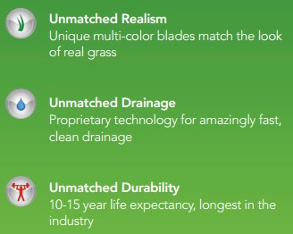 EASYTURF artificial grass Unmatched Realism