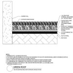 PDS Drain Tile Schematic - Green Roof Drainage Option