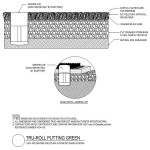 EasyTurf Tru Roll Putting Green Schematic