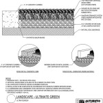 EasyTurf Ultimate Green Synthetic Turf Schematic